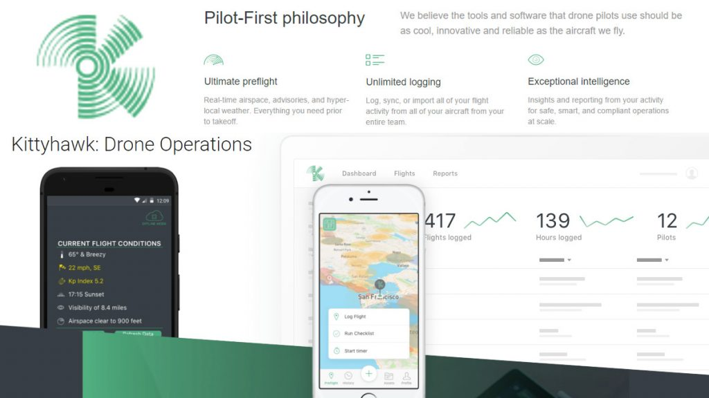 Let's see, we've covered apps that check the weather, apps that have maps with no-fly zone listings, maps with active air traffic information, ...