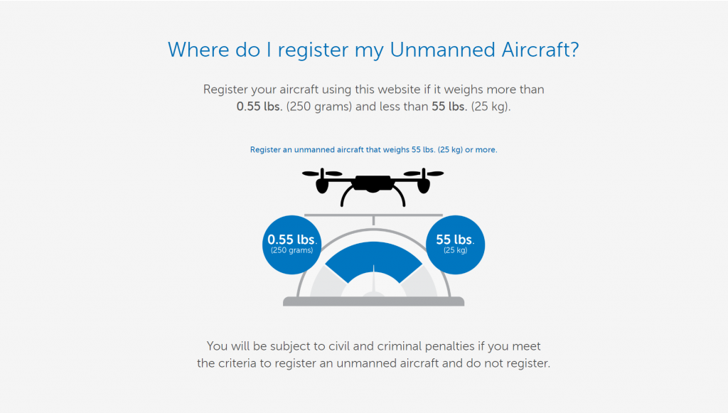 Register your drone FAA